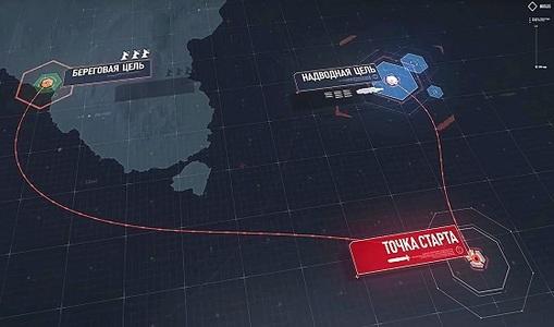La Russie accélère les menacesnucléaires