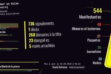 Violences policières envers les journalistes: plus de 350 médias et journalistes signent unetribune
